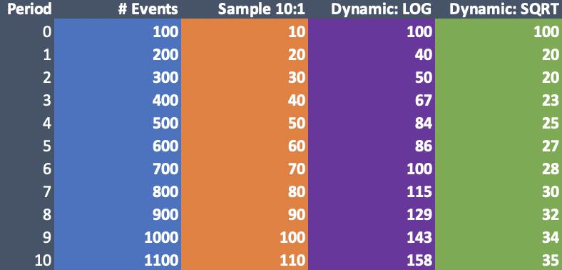 sampling-blog-data.png